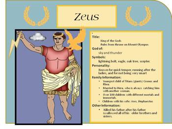 Greek Gods and Goddesses of Olympus  -Slide show and Quiz Show game
