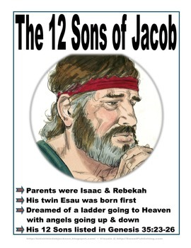 The 12 Sons of Jacob and the 12 Tribes Posters Freebie