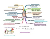 The 12 Ways of Learning