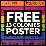 The 13 Colonies Bulletin Board Poster - Social Studies Cla