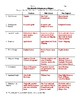 The 13 Colonies at a Glance Chart