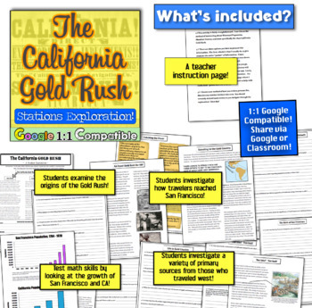California Gold Rush:  A Student Exploration on the California Gold Rush!