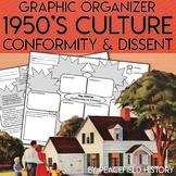 The 1950s Culture and Consumerism Graphic Organizer