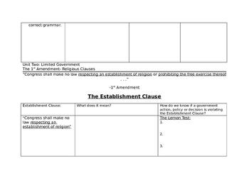 The 1st Amendment: the Establishment & Free Exercise Clause