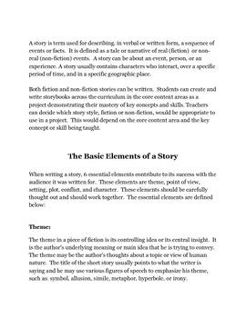 The 21st Century Classroom: Digital Storytelling