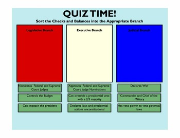 The 3 Branches of Government: Interactive SmartBoard Intro:  Gr. 3-6