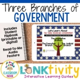 Branches of Government Mini-Unit + LINKtivity | Digital Guide| Distance Learning