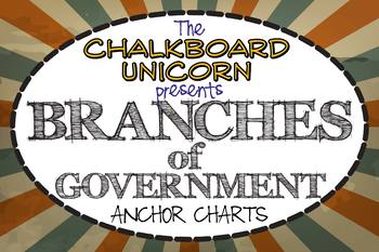 The 3 Branches of Government: Primary
