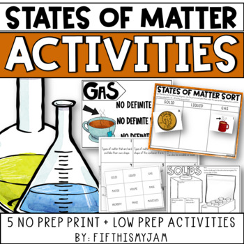 The 3 Common States of Matter: Posters and Activities
