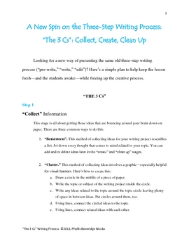 """The 3 Cs"" Writing Process: Collect, Create, Clean Up"