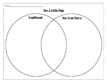The 3 Little Pigs - Compare and Contrast