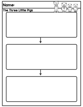 The 3 Little Pigs Sequencing