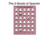 The 3 Moods of Spanish (intro to the Subjunctive)