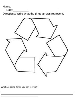The 3 R's Reduce, Reuse, Recycle