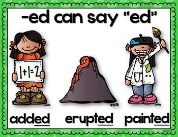 The 3 Sounds of -ed! {Free Posters}