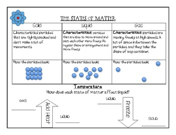 The 3 States of Matter: Note/Center Worksheet
