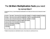 The 36 Main Multiplication Facts