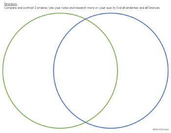 The 4 Empires of Mesopotamia: 2, 3, and 4 way Venn Diagram Activity FREEBIE!