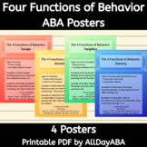 Four Functions of Behavior Posters - Applied Behavior Anal