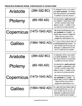 The 4 Great Astronomers: Aristotle, Ptolemy, Copernicus & Galileo