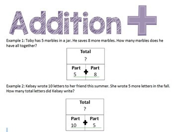The 4 Operations Posters with Clue Words. Great help for Word Problems.