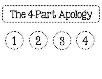 The 4-Part Apology