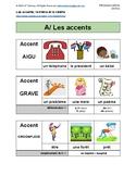 The 4 accents in French (Les 4 types d'accents en français)