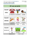 The 3 accents in French, the tréma and cedilla