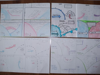 The 4 common weather fronts poster and rubric guide.