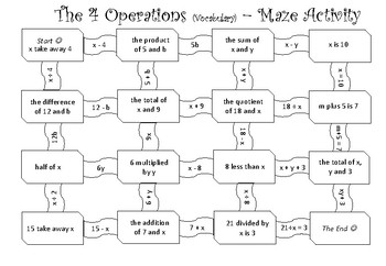 The 4 operations - Vocabulary - maze