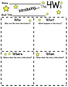 The 4Ws Graphic Organizer