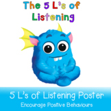 The 5 L's Of Listening Poster   Printable In A3 and A4   T