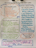 The 5 Paragraph Essay: New Year Goals Doodle Notes