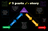 The 5 Parts of a Story