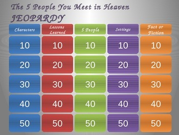 The 5 People You Meet in Heaven Jeopardy