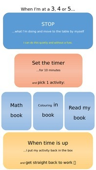 The 5 Point Scale Activity Sheet