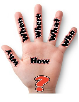 The 5 Question Words: A Hand Graphic Organizer Poster for the 5 W's