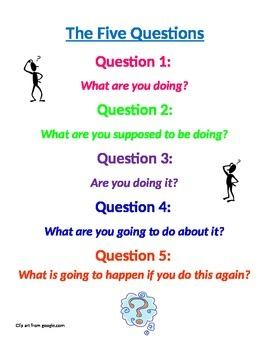The 5 Questions