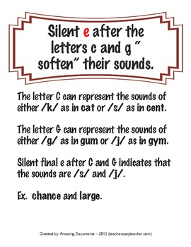 The 5 Spelling Rules for Silent  e