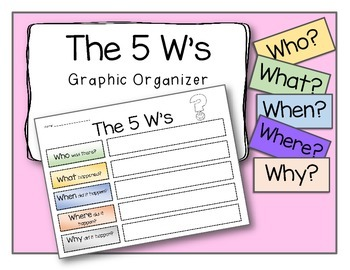 The 5 W's Reading and Writing Graphic Organizer