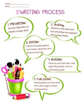 The 5 step Writing Process
