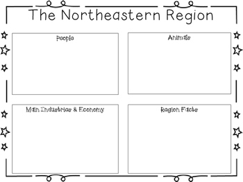 The 50 States by Region