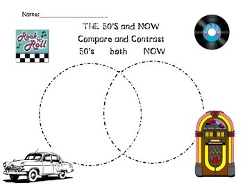 The 50th Day of School: The 50's and Now