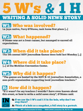 The 5W's & 1H of News Writing - 18X24 poster