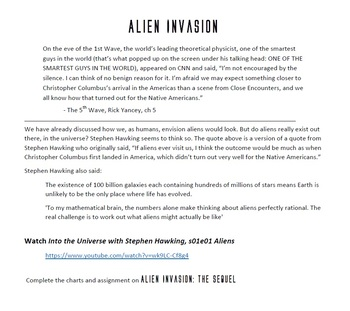 The 5th Wave Alien Invasion Assignment