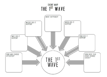 The 5th Wave Event Maps