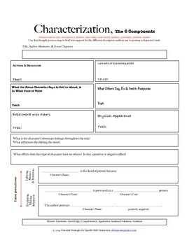 Characterization:  The 6 Components