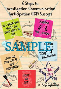 The 6 Steps to Investigation Participation Communication Success Poster