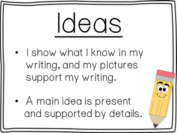 The 6 Traits of Writing (Posters)