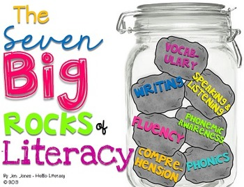 The 7 Big Rocks of Literacy Posters - ELA Essentials All Kids Should Know